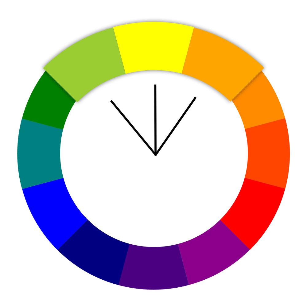 Analogous-Green-Yellow-Orange-Color-Wheel.jpg
