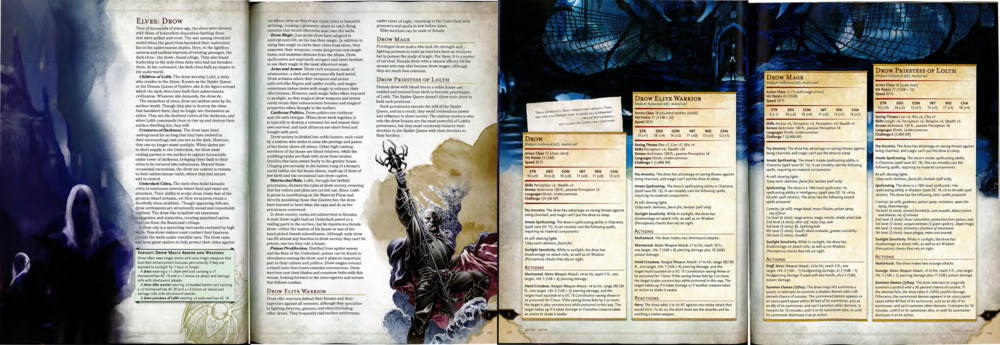 5e Monster Manual, Page 126-129