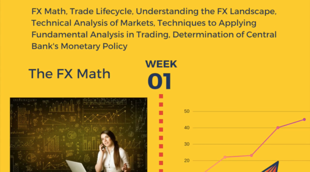 Technical Analysis of Financial Markets - Learn by Gaming the Markets - Part 1 - Basic Principles