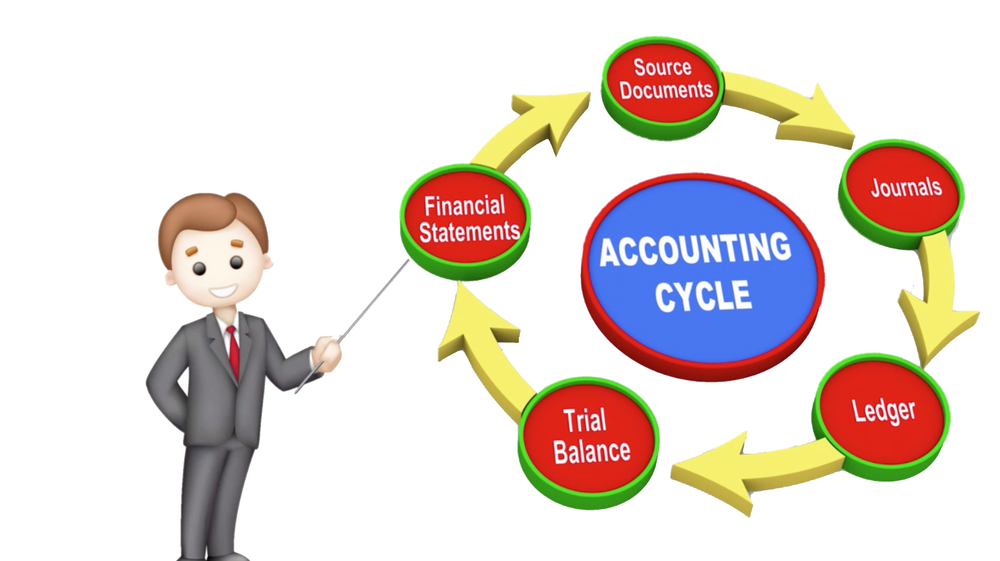 Accounting for Beginners - Level 1