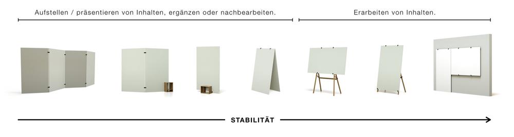 Stabilität+.png