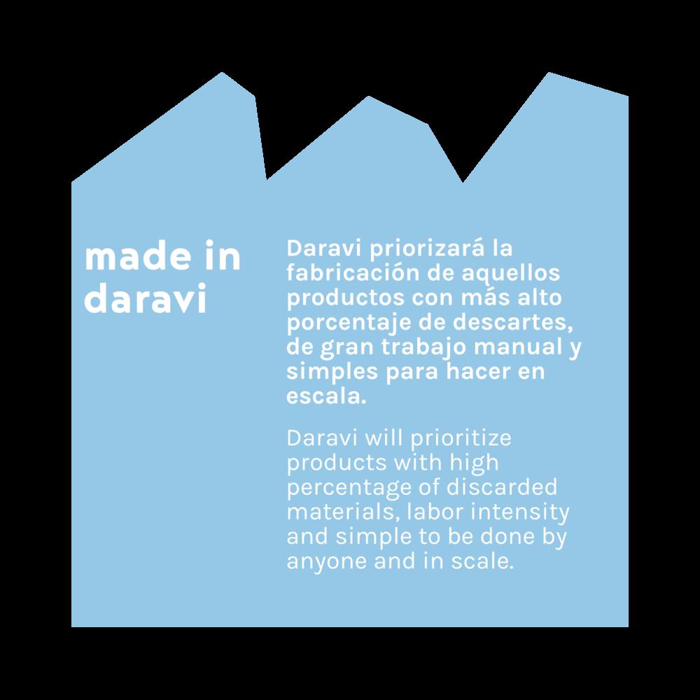 ITEMS-DARAVI-MADE-IN.png