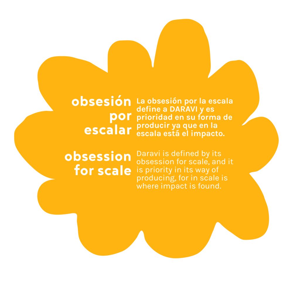 ITEMS-DARAVI-OBSESION-SCALE.png
