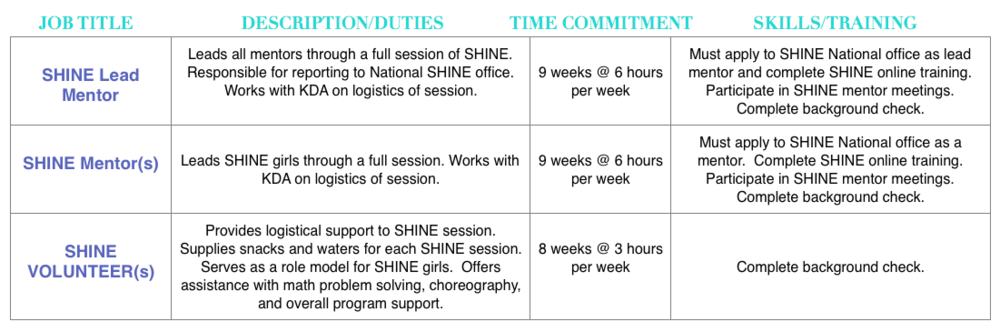 shine mentor table.png