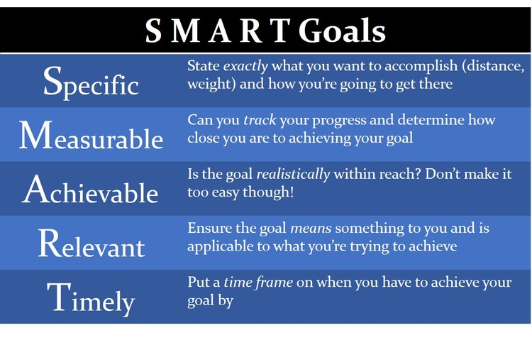 SMART+Goals.jpg