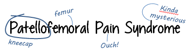 Patellofemoral Pain Syndrome.png