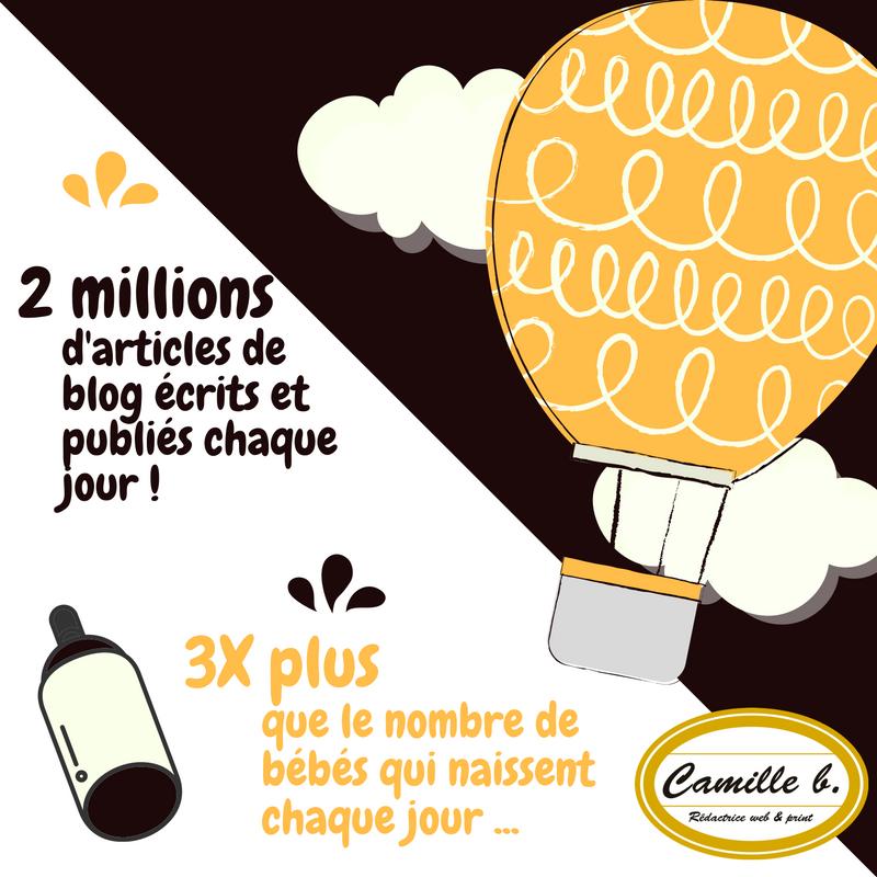 2 millions d'articles de blog écrits.png