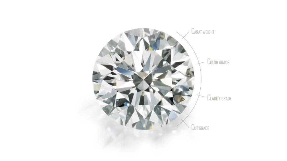 4Cs of diamond quality - Cut, Clarity, Colour & Carat Weight
