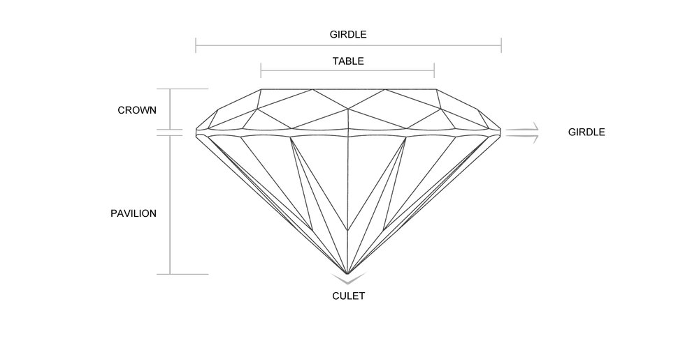 Diamond Cut | Hatton Garden Jewellers | Queensmith Master Jewellers