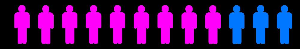 Participant Gender