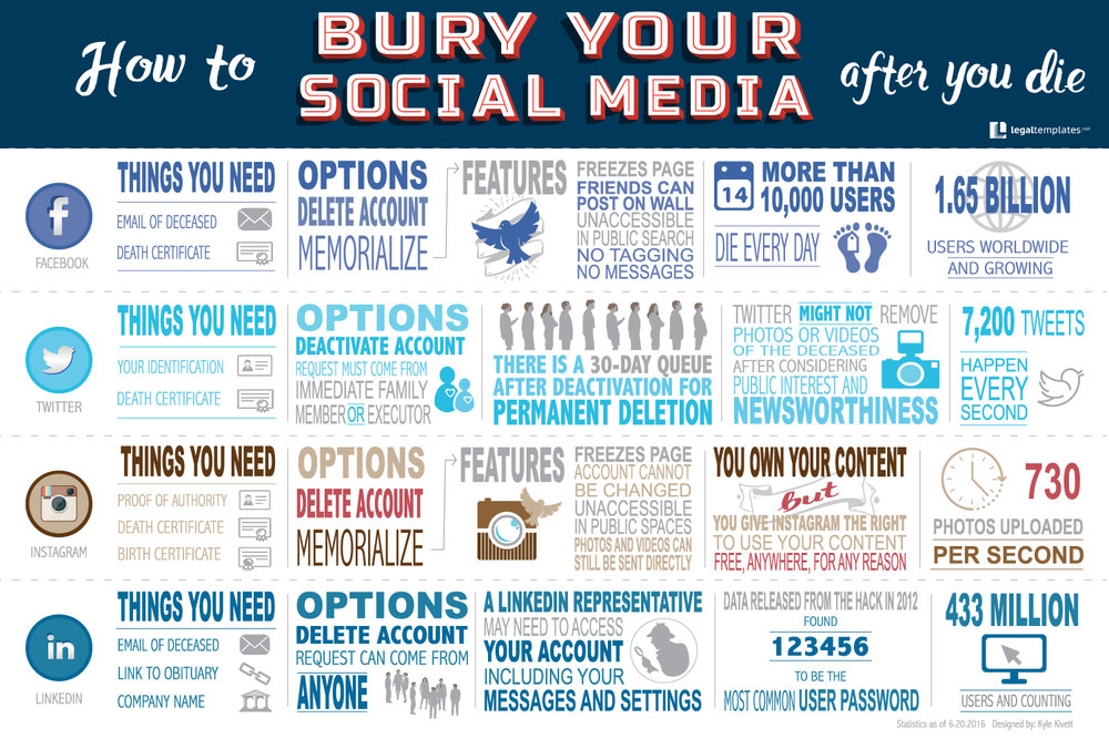[INFOGRAPHIC] BURY-YOUR-SOCIAL-MEDIA.jpeg