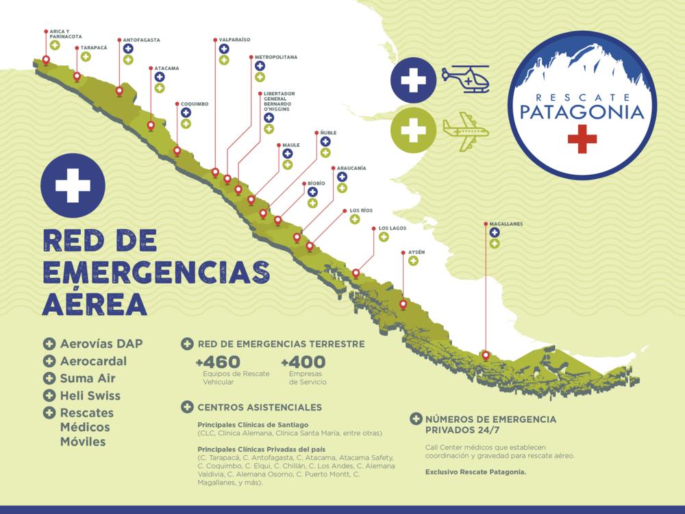 Infografía Red de Emergencias Aérea (Web).png