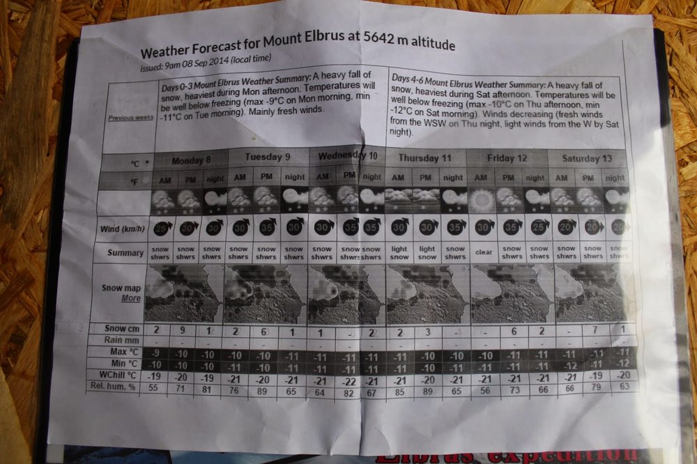 Weather forecast for Mount Elbrus. Not looking good.