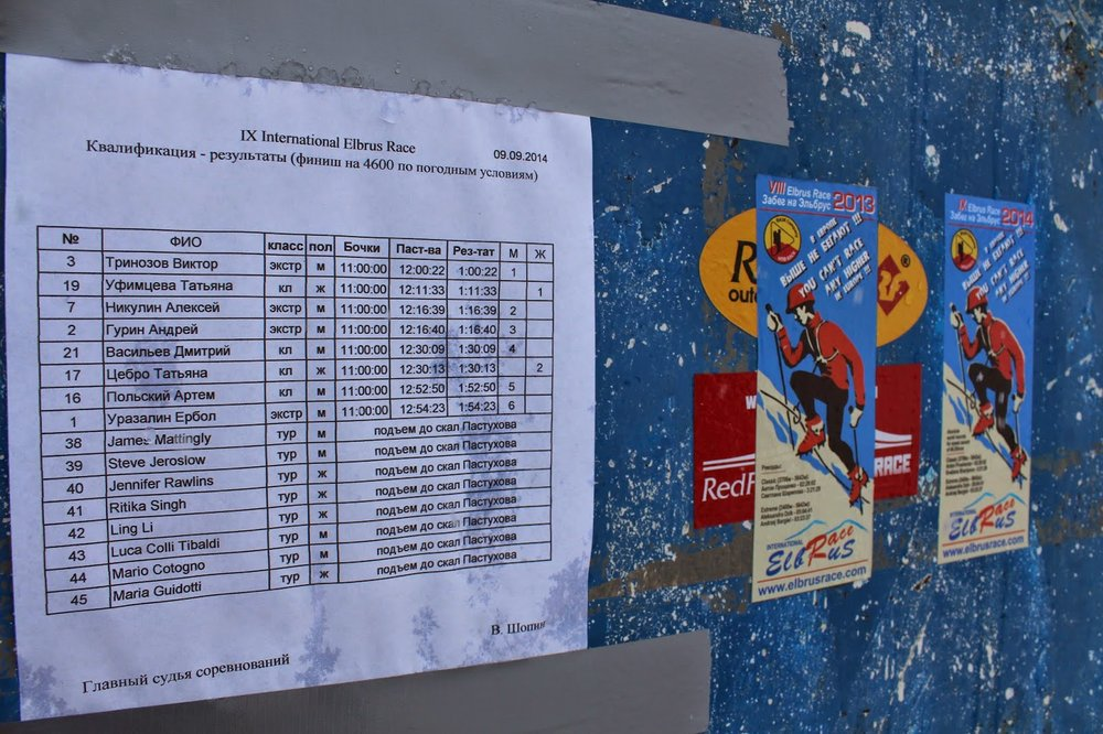 Roster for the 2014 International Elbrus Race