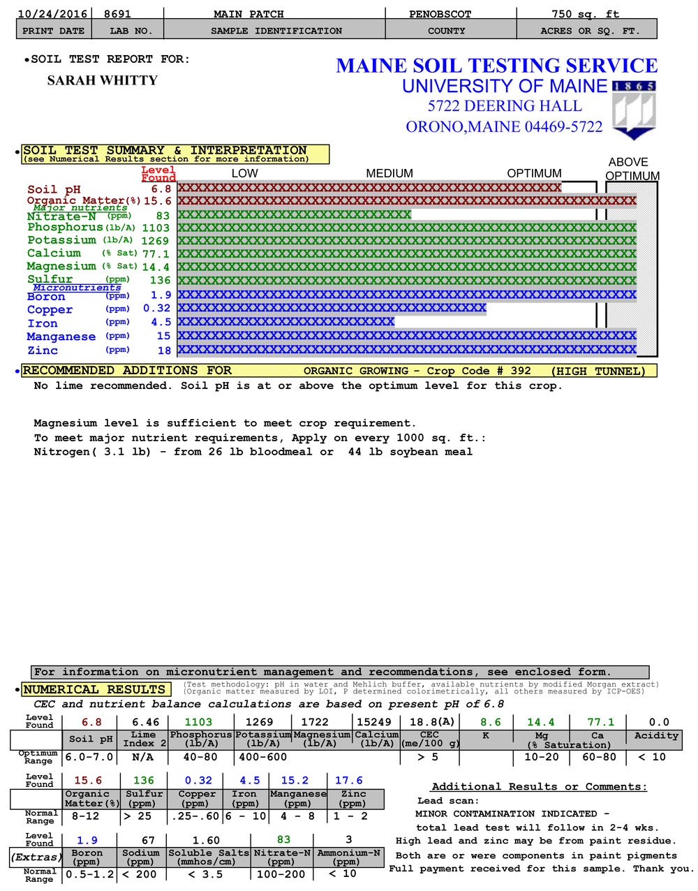 High organic matter in soil test