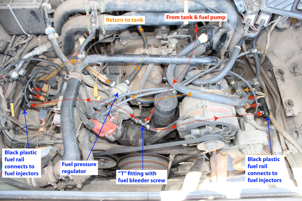 Fuel Line Replacement on 1984 corvette wiring diagrams