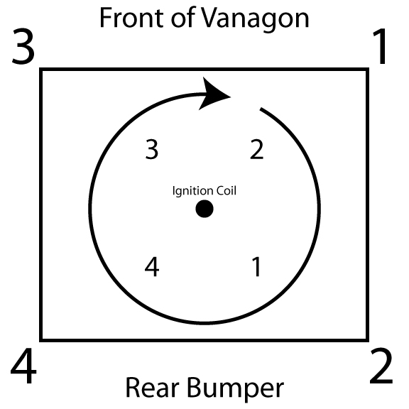 distributor firing order vanagon org rh vanagon org Ford Firing Order Diagrams Engine Firing Order Diagram