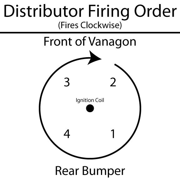 Distributor Firing Order