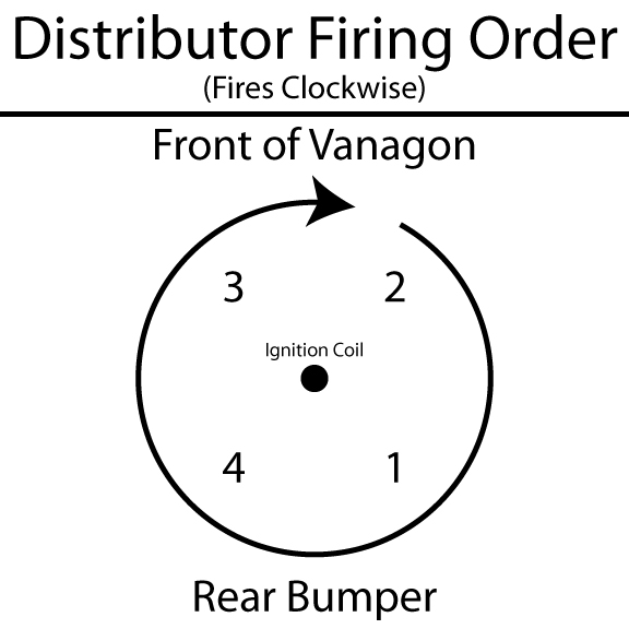 Distributor Firing Order Vanagon Org