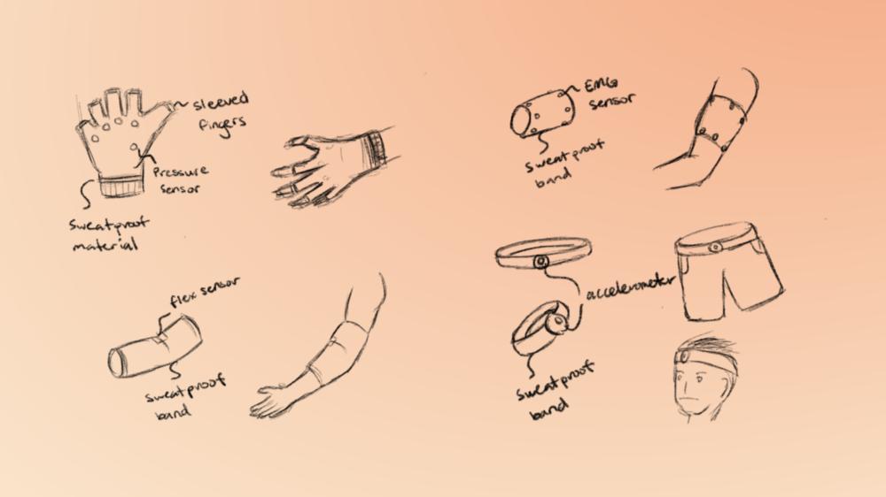 Pecman-sketches