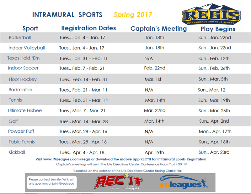 Regis_Intramural_Sports_Spring2017_Registration_Chart.png