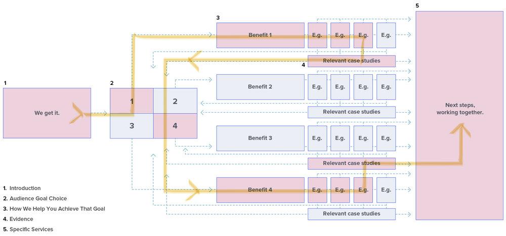 Presenation-structure-07.jpg