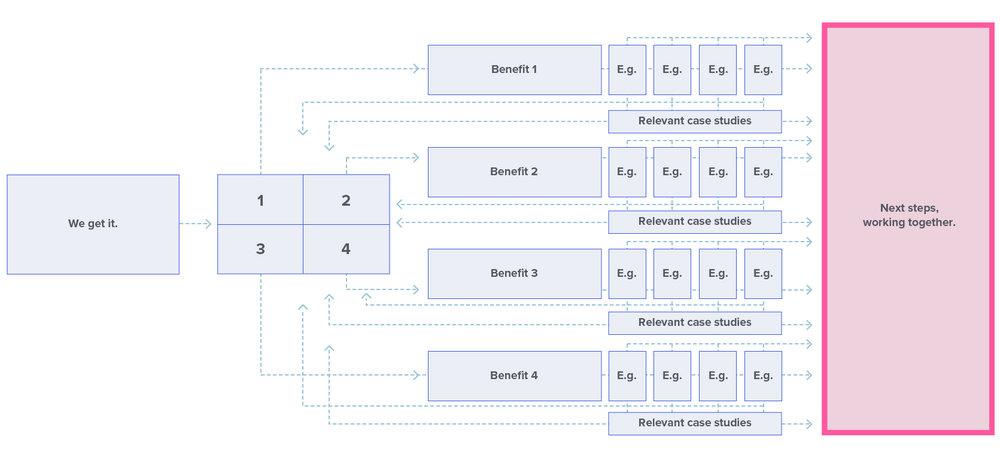Presenation-diagrams-14.jpg