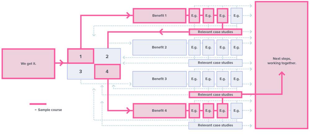 Presenation-structure-16.jpg