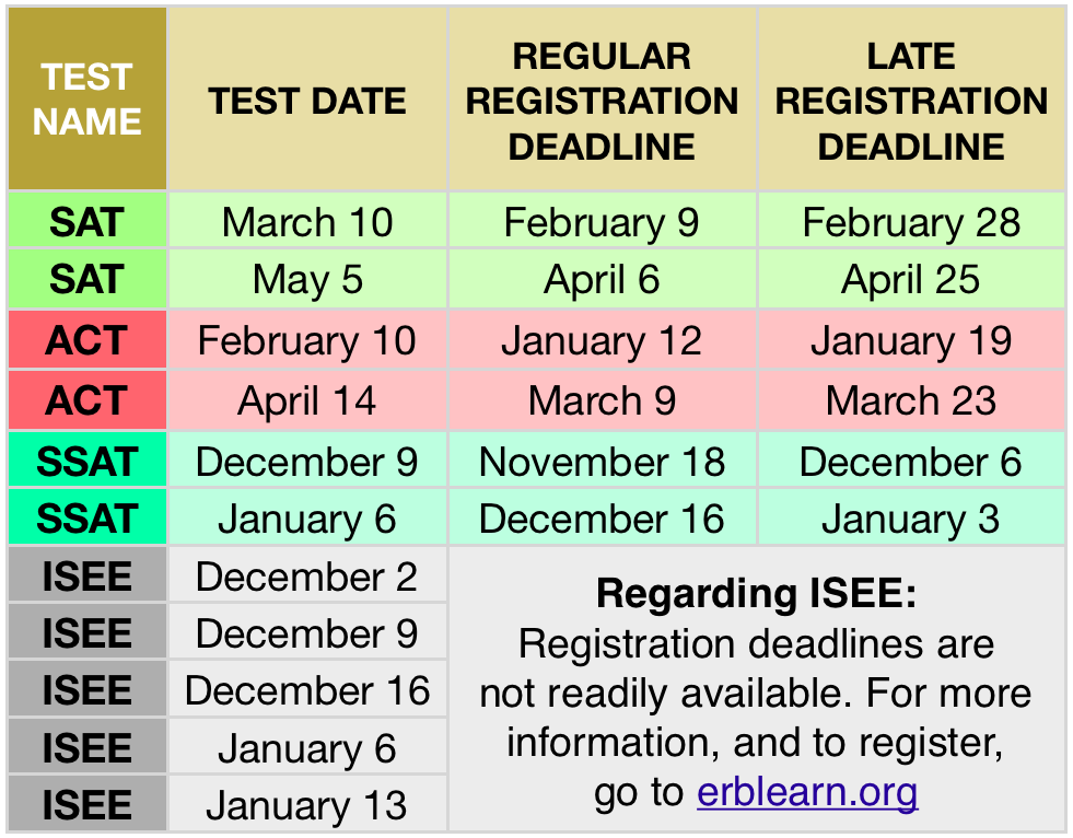 ffl_test_schedule_2017_12 dec holiday colors.png