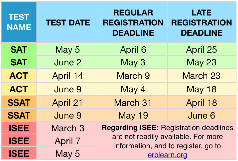 ffl_test_schedule_2018-03 mar.png