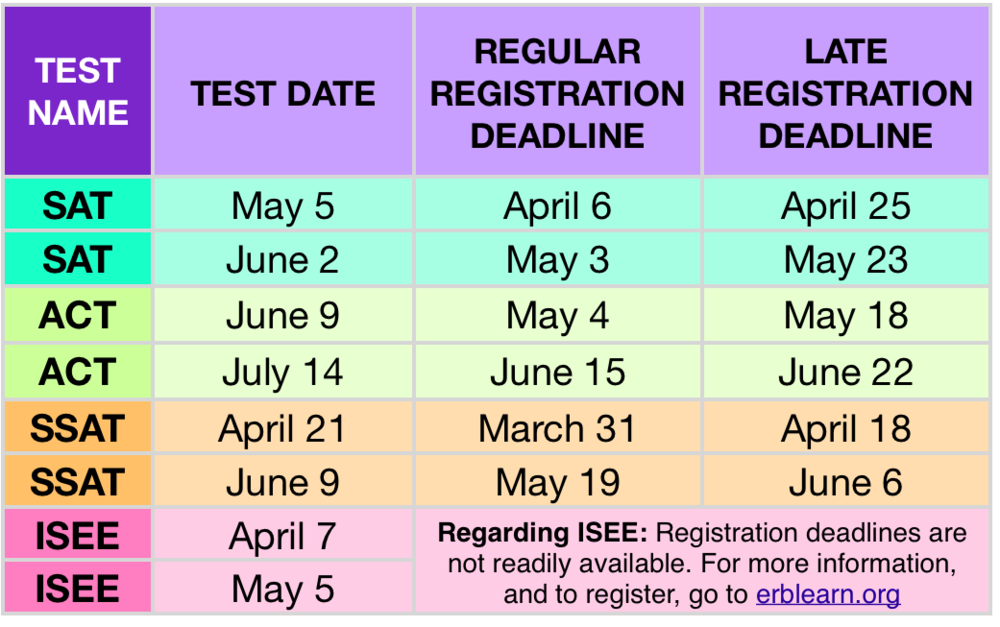 ffl_test_schedule_2018-04 apr ss.png
