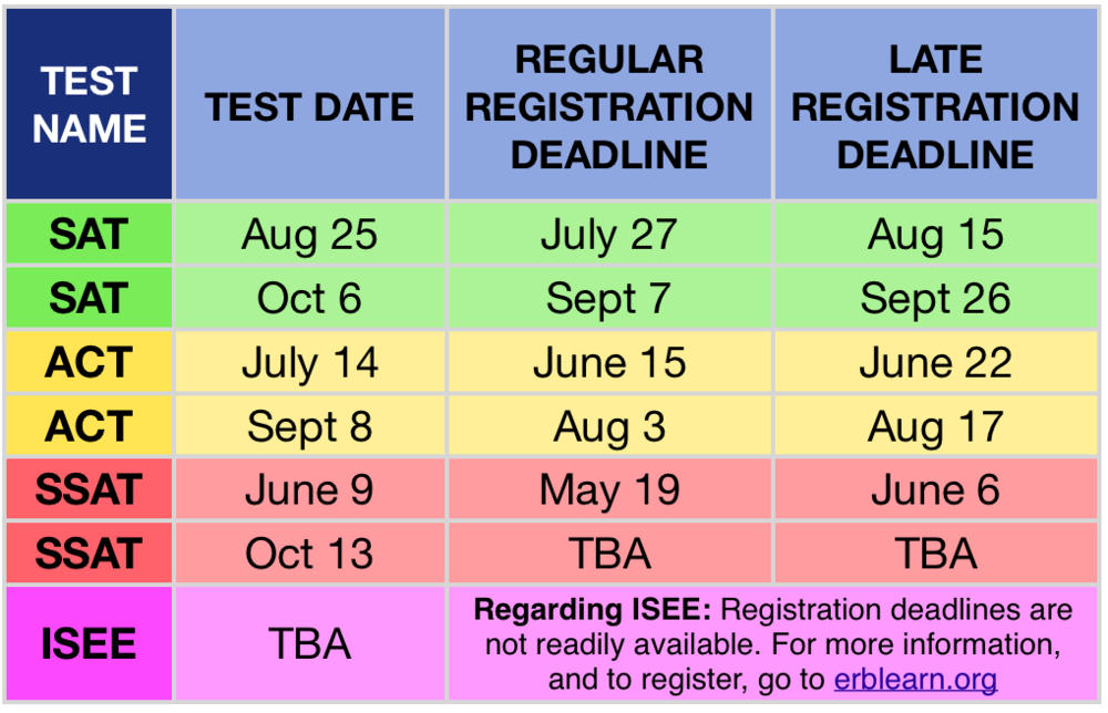 ffl_test_schedule_2018-06 jun.png