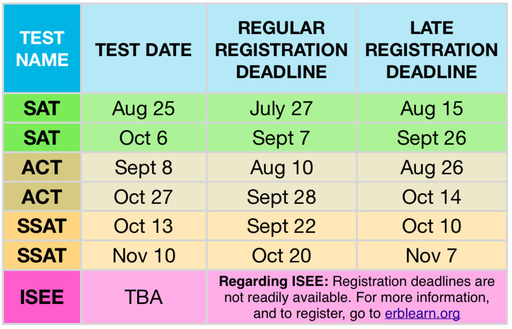 ffl_test_schedule_2018-08 aug.png