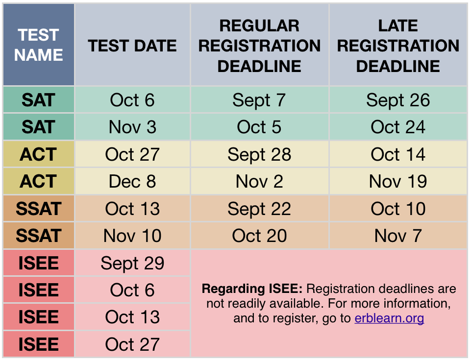 ffl_test_schedule_2018-09 sep.png