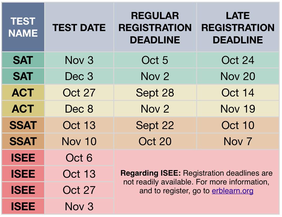 ffl_test_schedule_2018-10 oct.png