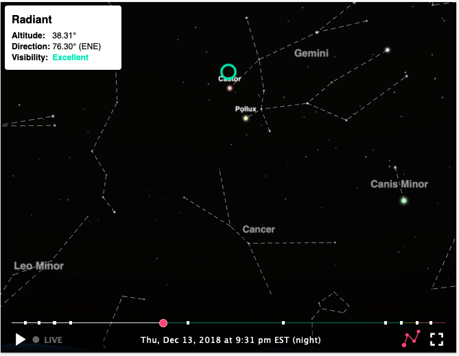 View an interactive meteor shower sky map here:  https://www.timeanddate.com/astronomy/meteor-shower/geminids.html