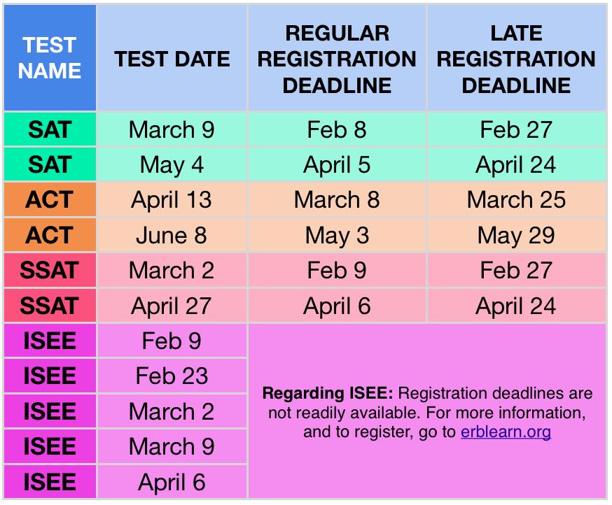 ffl_test_schedule_2019-02 feb.png