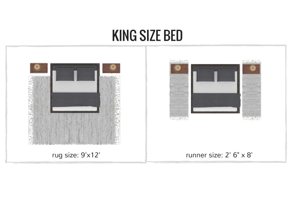 Rug sizing placement guide refined design for Rug size for king bed