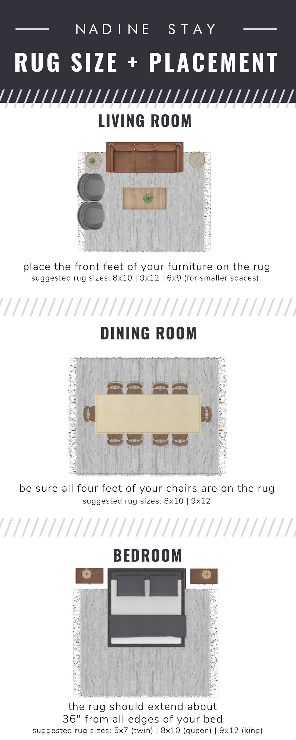 rug sizing and placement guide - what size rug do you need for your living room, bedroom, and dining room