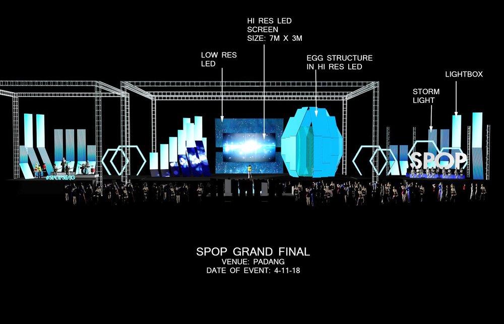 SPOP_GF7_update23-10_Stage.jpg