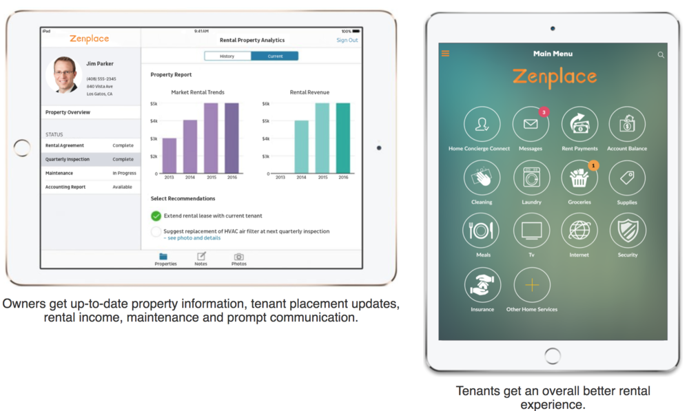 Zenplace is a Property Management business in California that uses AI through Chatbots to improve productivity, communication and efficiency. They charge the landlord 50% of the first months rent and 4.9% ongoing.