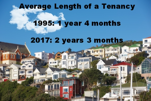 Information sourced from the Housing Stocktake of New Zealand