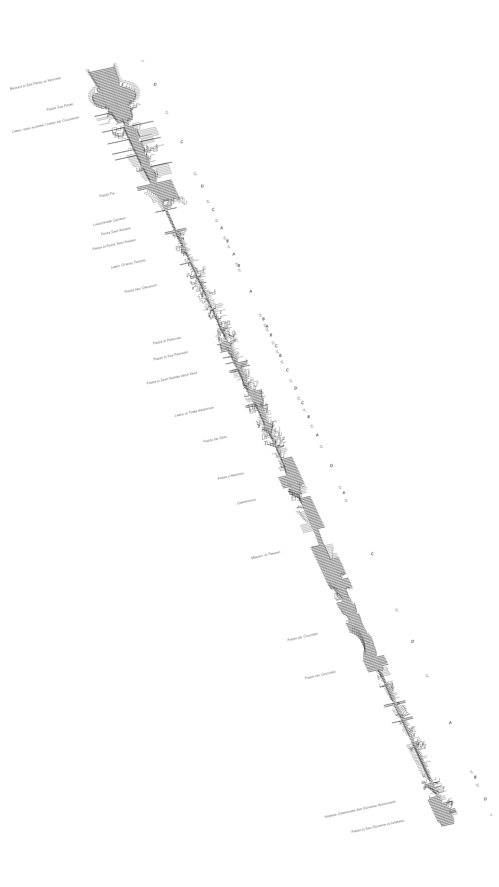 Via Papalis, with a cross-section taken at every ten meters and straightened to better understand the spatial qualities of this route through the Christian capital of the world.