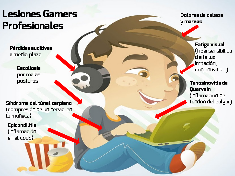 infografia lesiones gamer