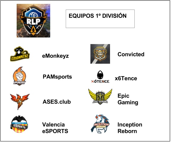 equipos primera division