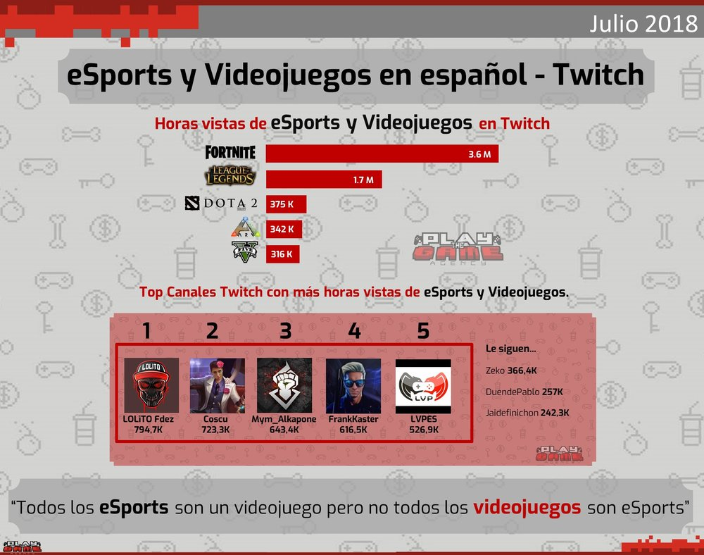 Audiencia Twitch Julio 2018.JPG