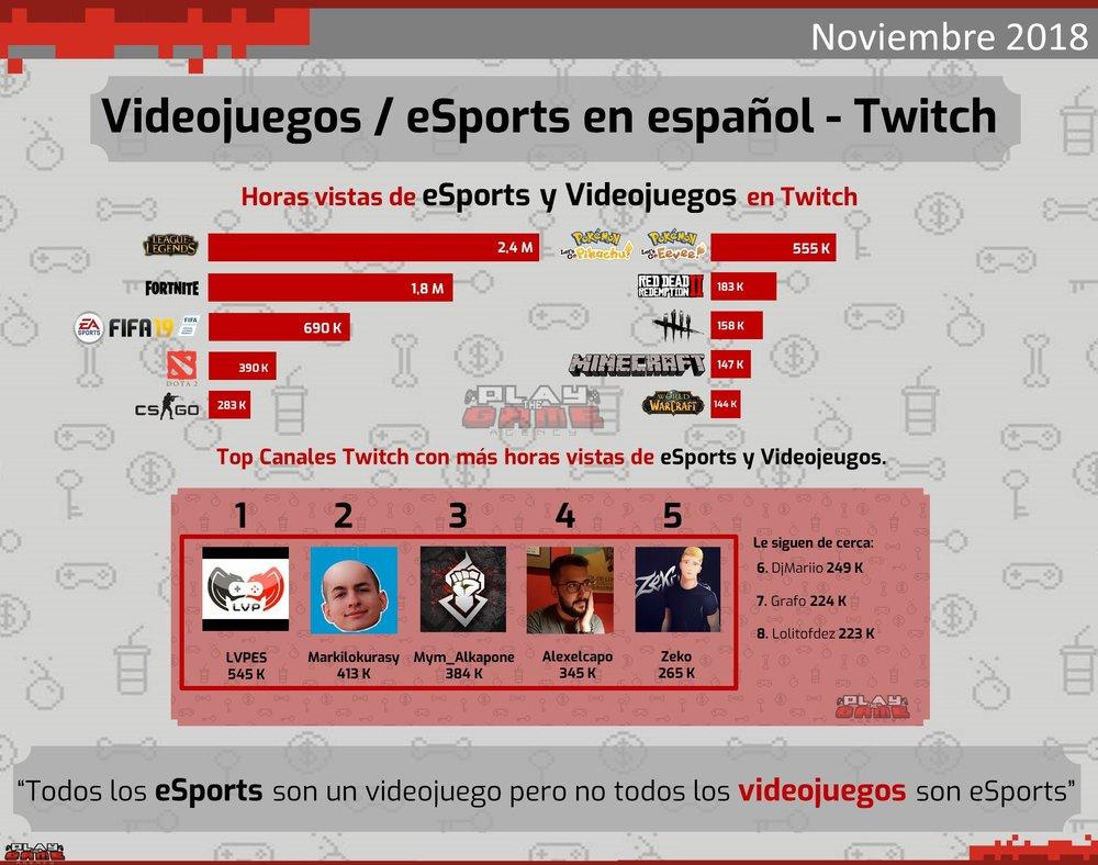 Audiencias Twitch Noviembre.jpg