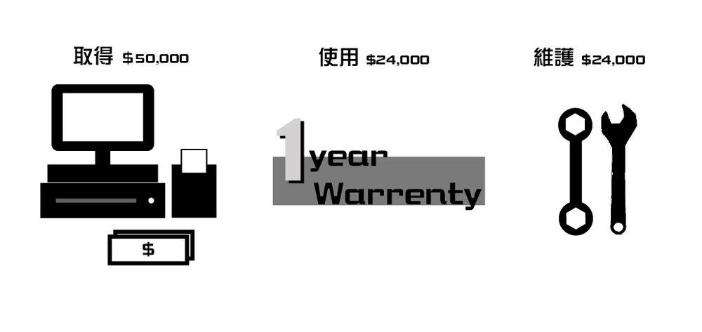 POS機主要三大成本- iCHEF產業研究