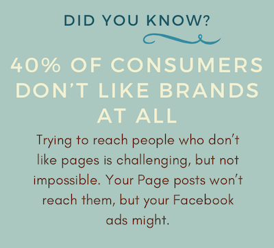 40% of consumers don't like brand pages