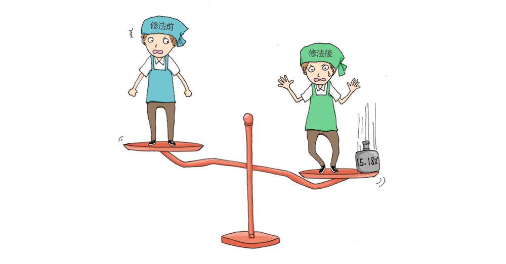 「一例一休」讓員工的人事成本成長了 15.18 %